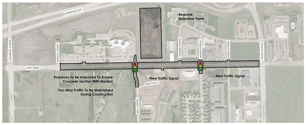 Overview of 69th Street Construction Project